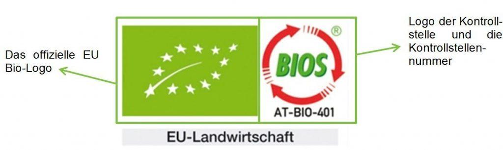 Bio Kennzeichnung - EU Bio Verordnung - ROC-Sports Bio Sportnahrung